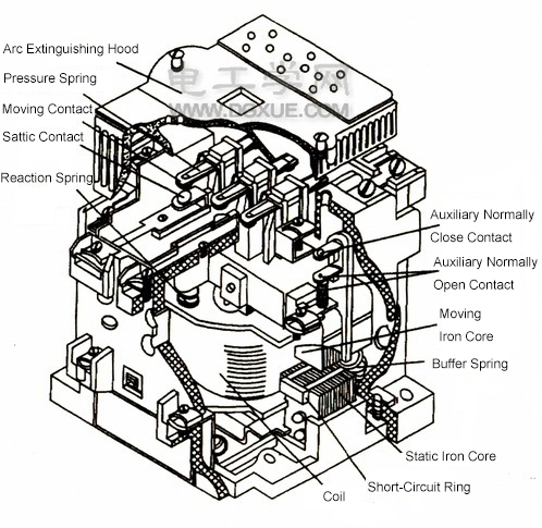 Working Principle and Internal Structure Diagram of AC