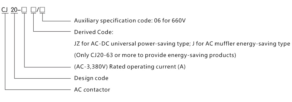 CJ20 DC Contactor - TAIXI Electric