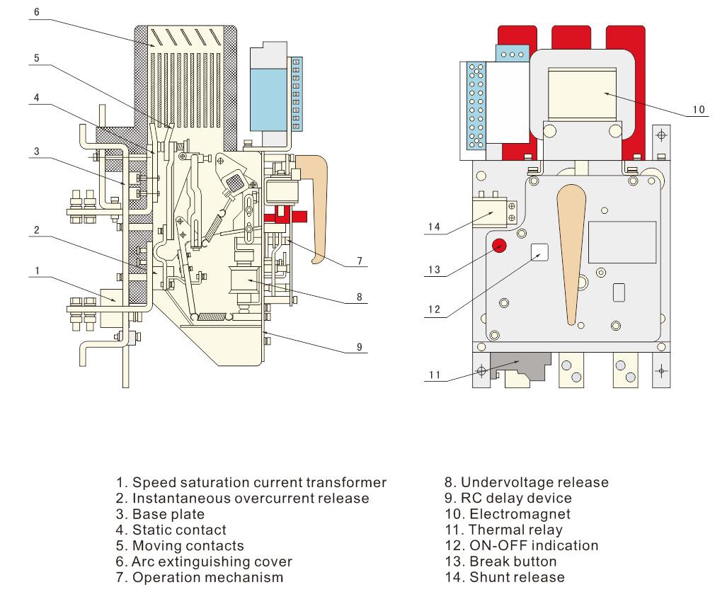 DW15 ABC Air Circuit Breaker Suppliers